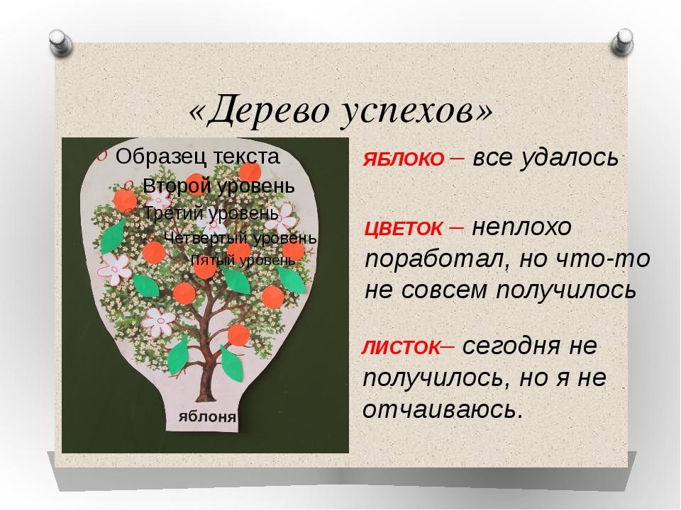 «Дерево успехов» ЯБЛОКО – все удалось ЦВЕТОК – неплохо поработал, но что-то н...
