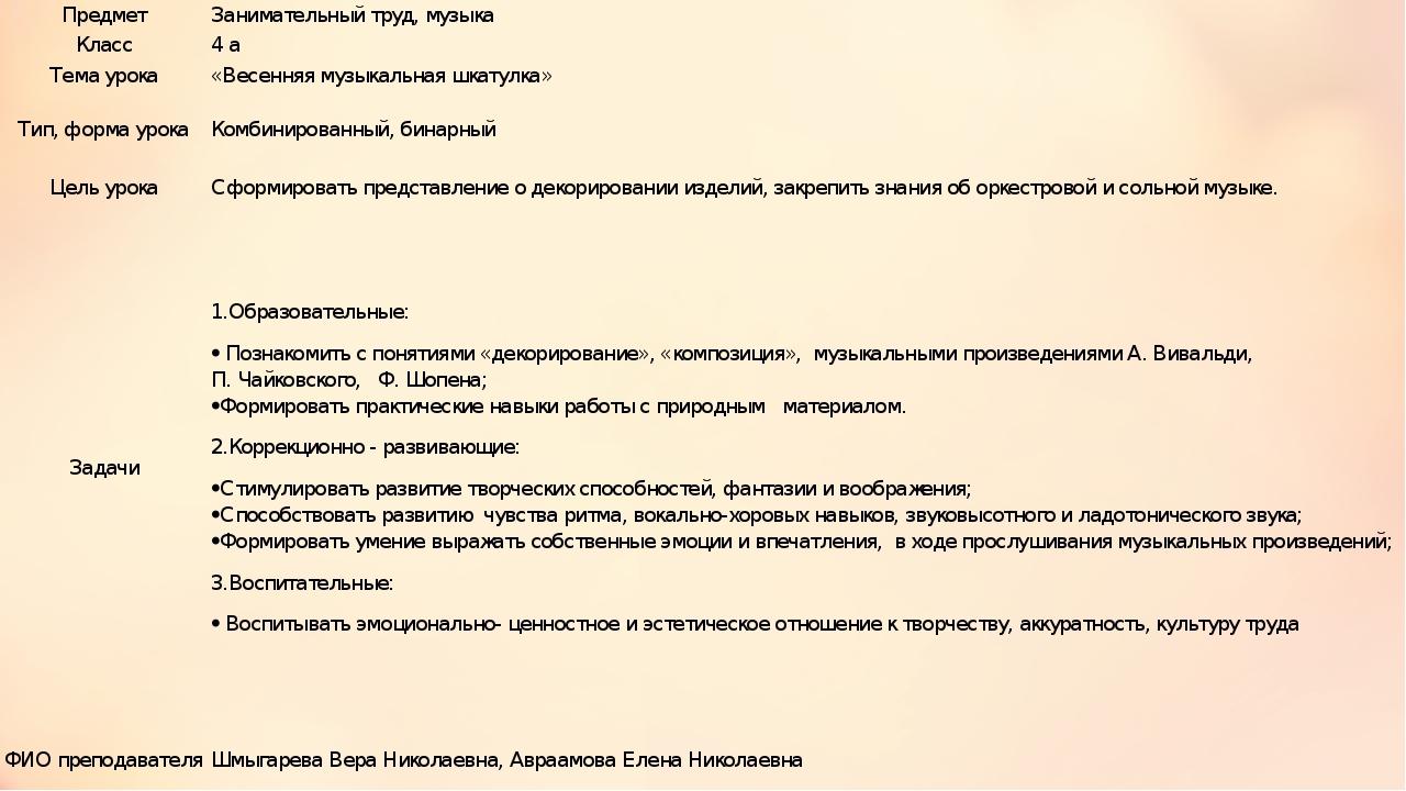 ПредметЗанимательный труд, музыка Класс4 а Тема урока«Весенняя музыкальная...