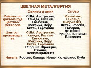 ЦВЕТНАЯ МЕТАЛЛУРГИЯ Свинец и цинк Олово Районы по добычеруд цветных металлов