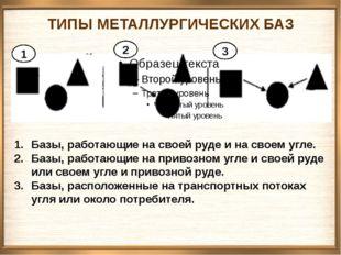 ТИПЫ МЕТАЛЛУРГИЧЕСКИХ БАЗ 1 2 3 Базы, работающие на своей руде и на своем угл
