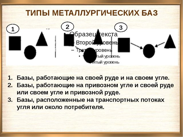 ТИПЫ МЕТАЛЛУРГИЧЕСКИХ БАЗ 1 2 3 Базы, работающие на своей руде и на своем угл...