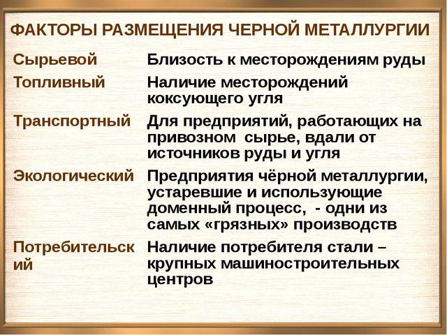 ФАКТОРЫ РАЗМЕЩЕНИЯ ЧЕРНОЙ МЕТАЛЛУРГИИ Сырьевой Близость к месторождениямруды...
