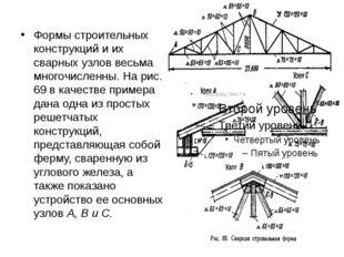 Формы строительных конструкций и их сварных узлов весьма многочисленны. На ри