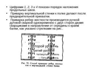 Цифрами 1, 2, 3 и 4 показан порядок наложения продольных швов. Приварку верти