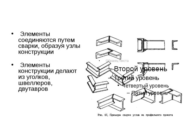 Элементы соединяются путем сварки, образуя узлы конструкции Элементы констру...