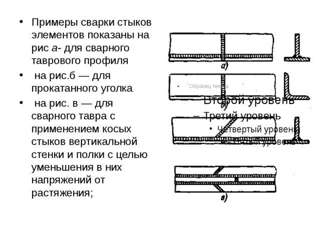 Примеры сварки стыков элементов показаны на рис а- для сварного таврового про...