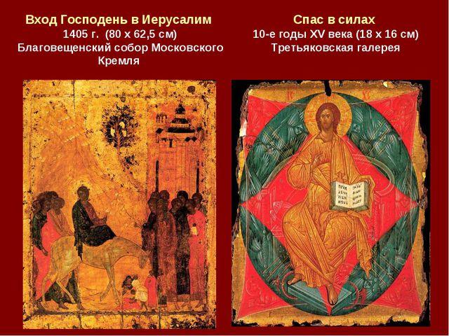 Спас в силах 10-е годы XV века (18 x 16 см) Третьяковская галерея Вход Госпо...