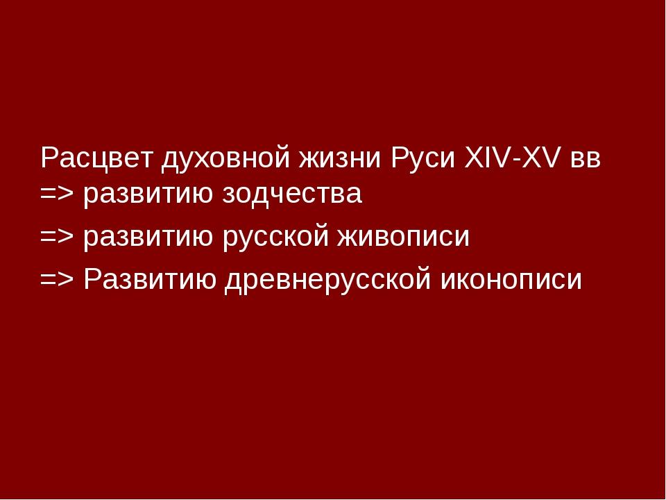 Расцвет духовной жизни Руси XIV-XV вв => развитию зодчества => развитию русск...