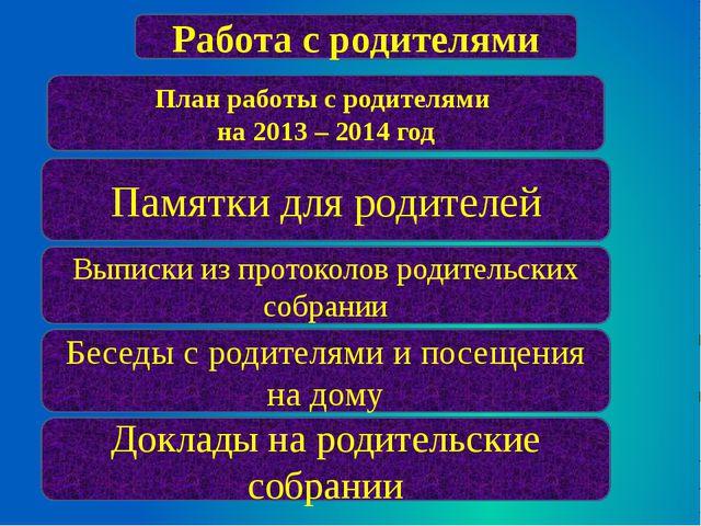 Работа с родителями Памятки для родителей Выписки из протоколов родительских...