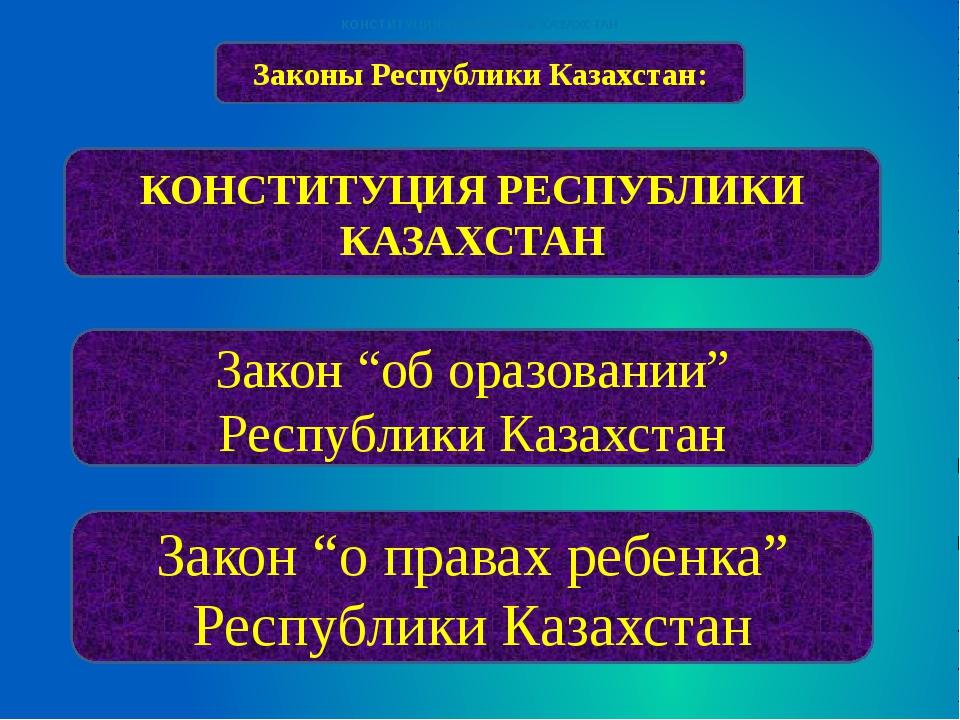 """Законы Республики Казахстан: КОНСТИТУЦИЯ РЕСПУБЛИКИ КАЗАХСТАН Закон """"об оразо..."""