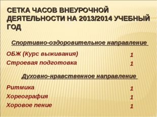 СЕТКА ЧАСОВ ВНЕУРОЧНОЙ ДЕЯТЕЛЬНОСТИ НА 2013/2014 УЧЕБНЫЙ ГОД Спортивно-оздоро