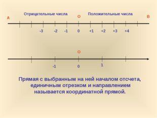 О О 0 0 1 -1 +1 +2 +3 +4 -1 -2 -3 Положительные числа Отрицательные числа А В