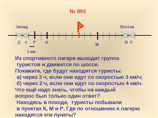 1 км Запад Восток В С Д А Р К М № 893 Из спортивного лагеря выходит группа ту...