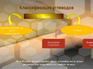 Классификация углеводов Углеводы Простые (СН2О)n, где n=3-9 моносахариды Слож