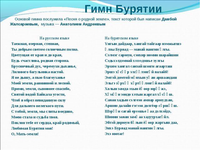 Гимн Бурятии Основой гимна послужила «Песня о родной земле», текст которой б...
