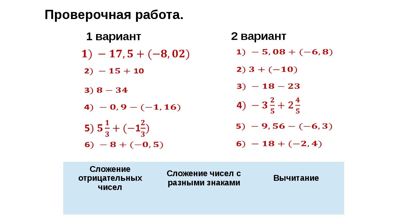 Проверочная работа. 1 вариант 2 вариант Сложение отрицательных чисел Сложение...
