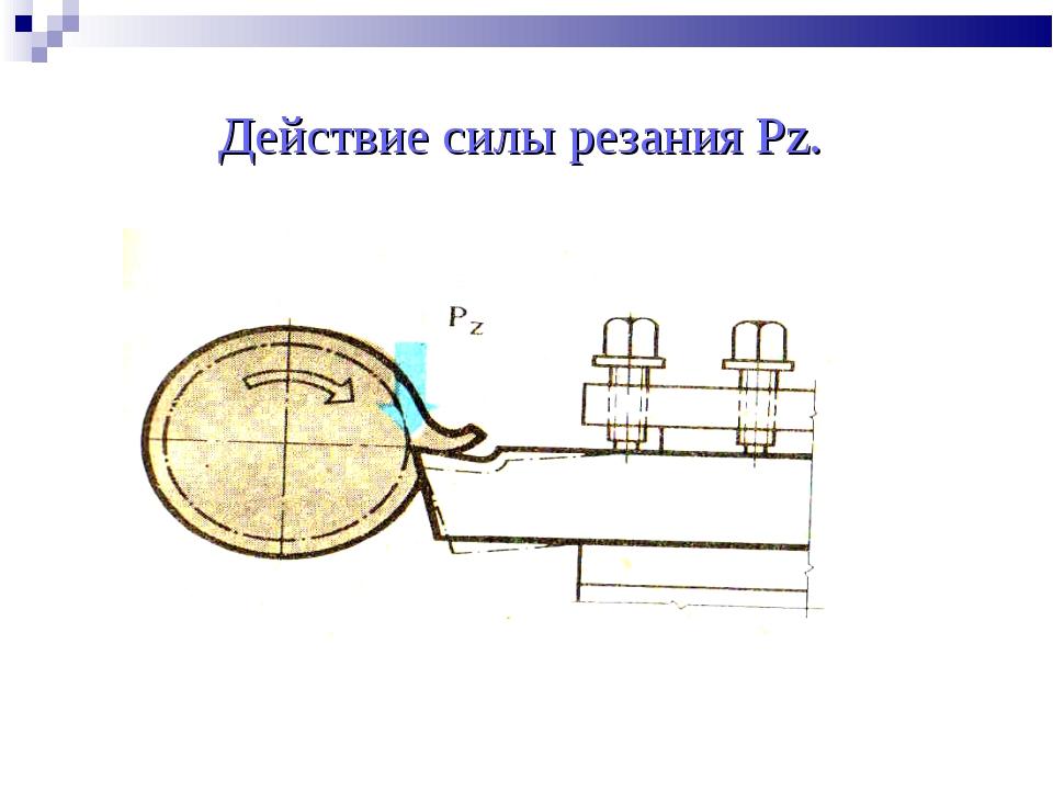 Действие силы резания Рz.