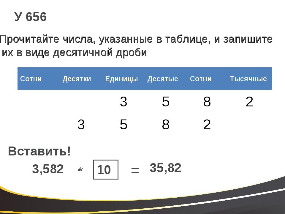 У 656 Прочитайте числа, указанные в таблице, и запишите их в виде десятичной...