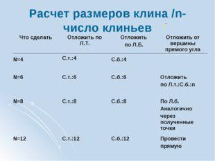 Расчет размеров клина /n-число клиньев Что сделать N=4Отложить по Л.Т. С.т.: