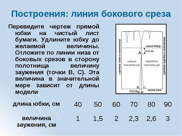 Построения: линия бокового среза Переведите чертеж прямой юбки на чистый лист...