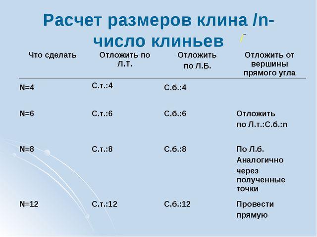 Расчет размеров клина /n-число клиньев Что сделать N=4Отложить по Л.Т. С.т.:...