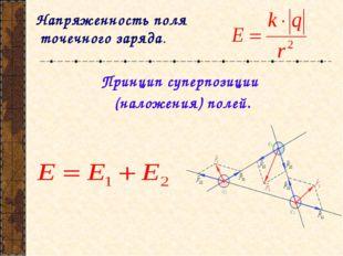 Напряженность поля точечного заряда. Принцип суперпозиции (наложения) полей.