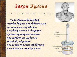 Закон Кулона Сила взаимодействия между двумя неподвижными точечными зарядами