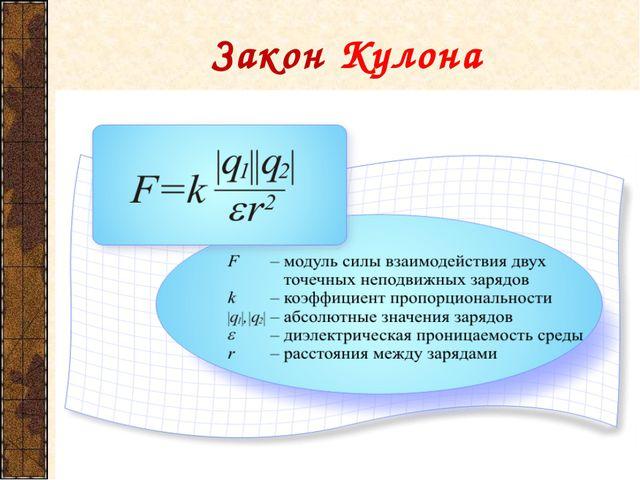 Презентация по теме Электростатика класс Закон Кулона