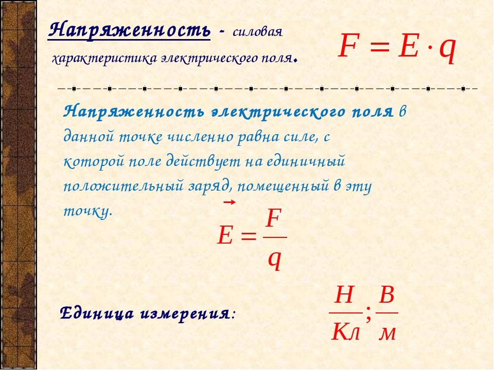 Напряженность электрического поля в данной точке численно равна силе, с котор...