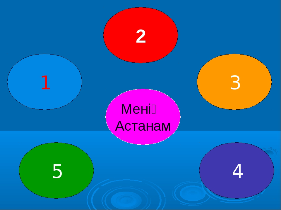 1 2 3 4 5 Менің Астанам 1 3 5 4 2