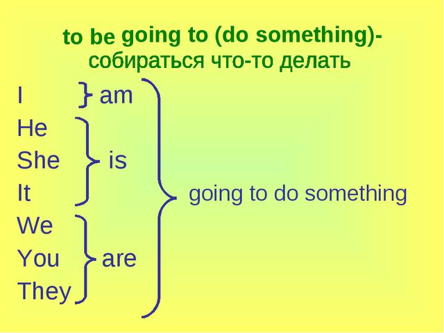 to be I am He She is It going to do something We You are They going to (do so...