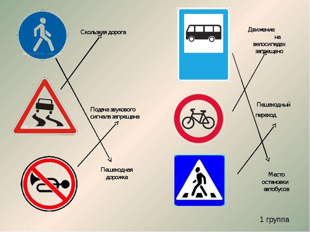 Пешеходная дорожка Подача звукового сигнала запрещена Движение на велосипедах...