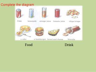 Complete the diagram FoodDrink