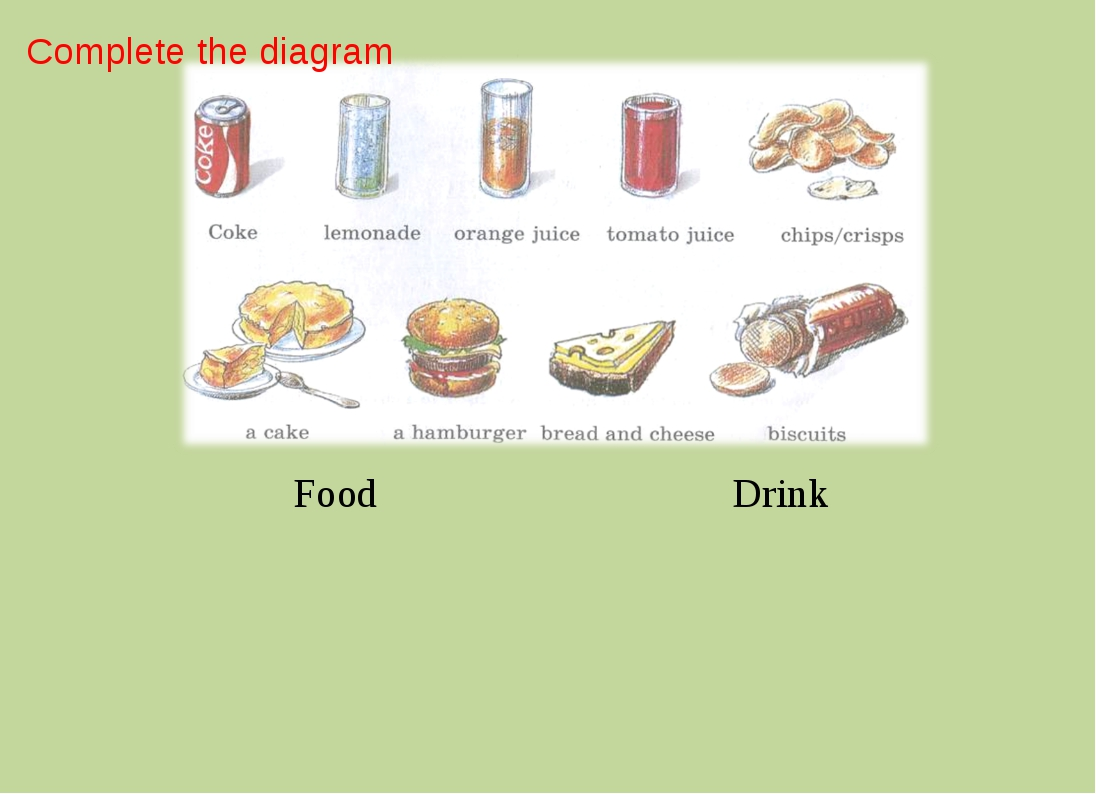 Complete the diagram Food	Drink