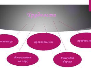 Трудности грамматика Восприятие на слух произношение правописание Языковой ба