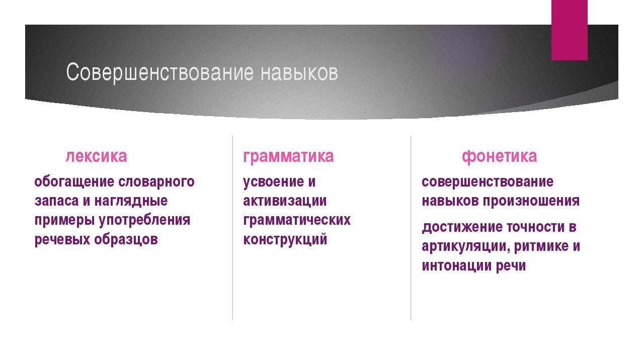 Совершенствование навыков лексика обогащение словарного запаса и наглядные пр...
