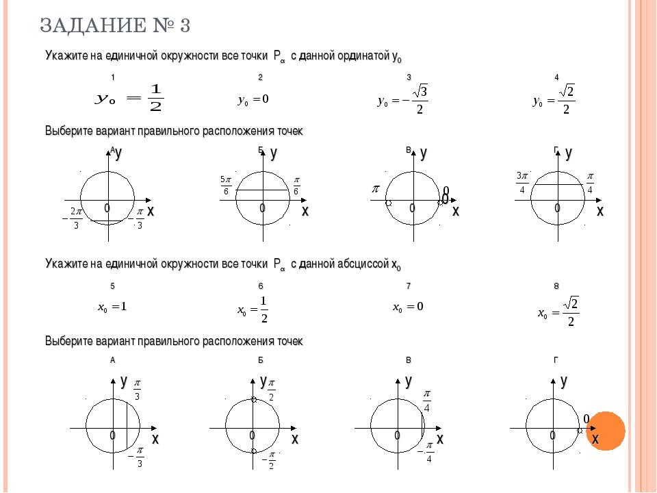 ЗАДАНИЕ № 3 0 Укажите на единичной окружности все точки Рα с данной ординатой...
