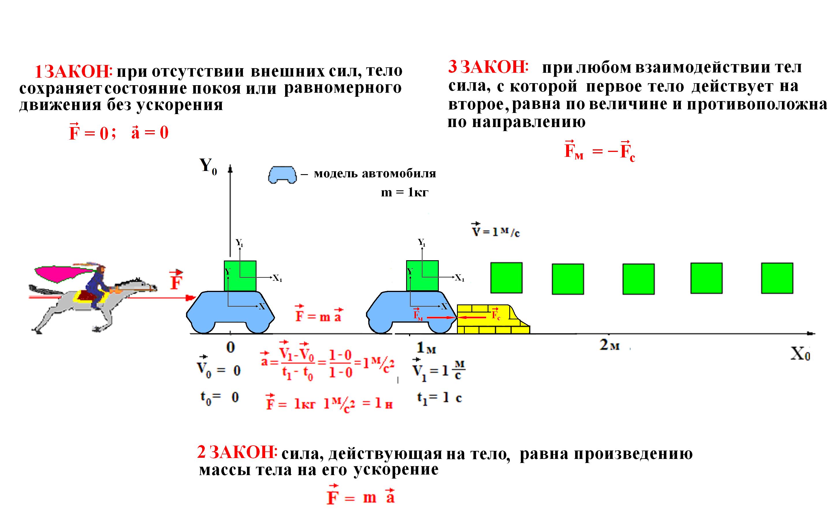 C:\Users\татьяна\Desktop\для Тарасова копилка\№1\слайд №1.bmp