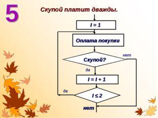 Скупой? I = 1 Оплата покупки I = I + 1 I ≤ 2 нет нет да Скупой платит дважды.