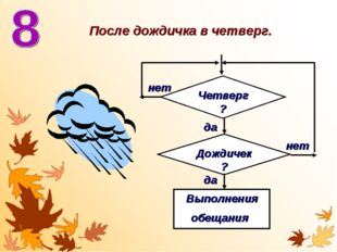 Четверг? Выполнения обещания Дождичек? нет нет да да После дождичка в четверг.