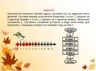 Задача №1 Исполнитель Кузнечик прыгает вдоль числовой оси на заданное число д