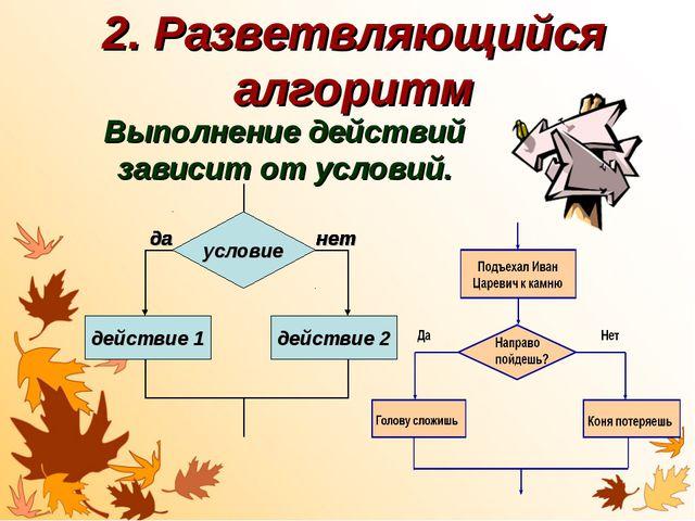 2. Разветвляющийся алгоритм Выполнение действий зависит от условий. действие...