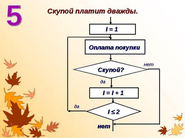 Скупой? I = 1 Оплата покупки I = I + 1 I ≤ 2 нет нет да Скупой платит дважды....