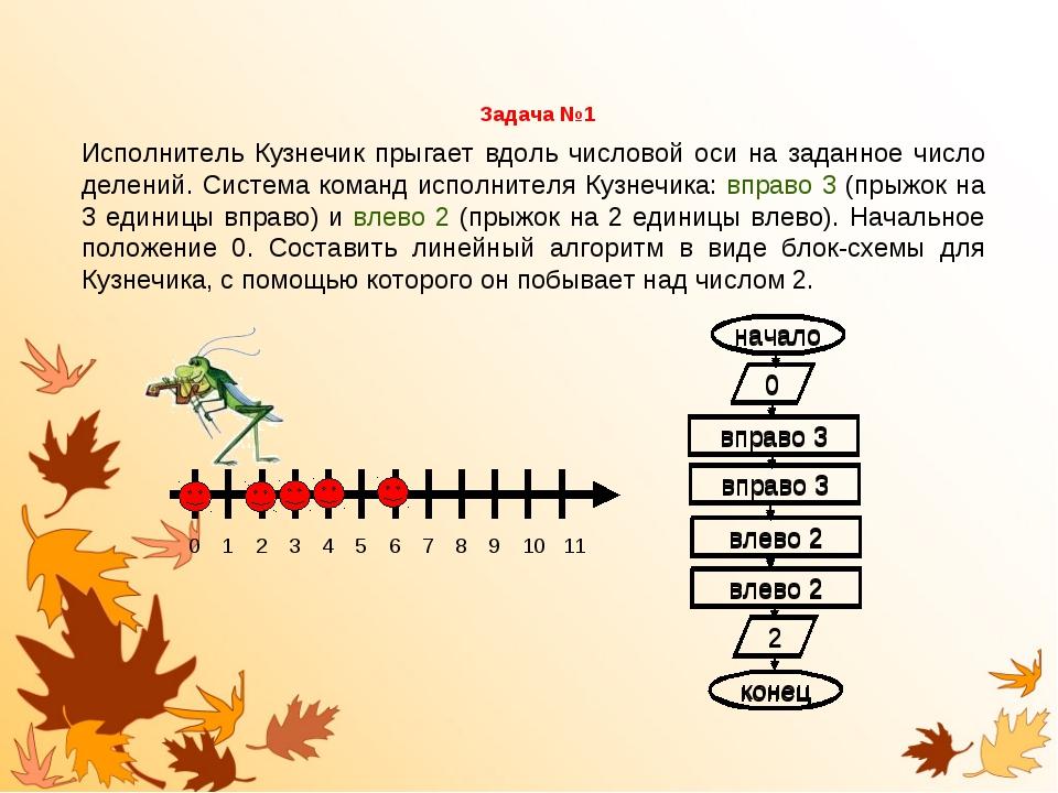 Задача №1 Исполнитель Кузнечик прыгает вдоль числовой оси на заданное число д...