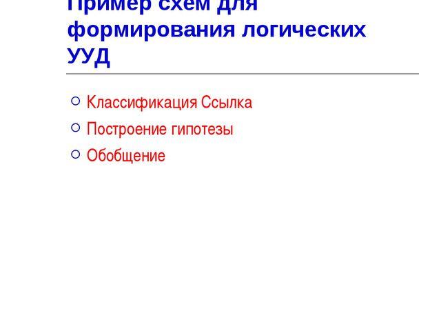 Пример схем для формирования логических УУД Классификация Ссылка Построение г...