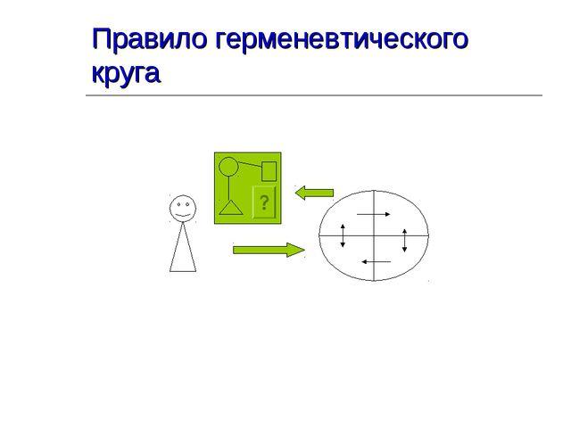Правило герменевтического круга