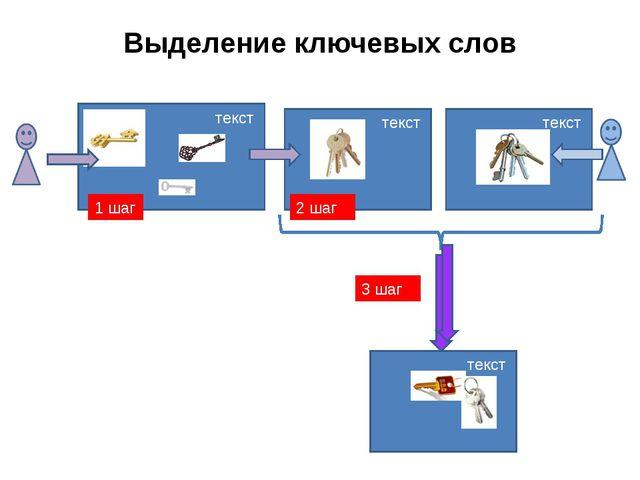 Выделение ключевых слов 1 шаг 2 шаг 3 шаг текст текст текст текст