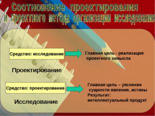 Средство: исследование Проектирование Главная цель - реализация проектного з
