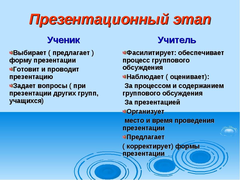 Презентационный этап