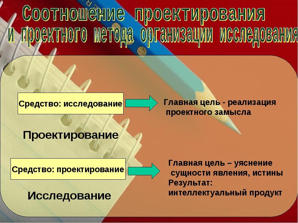Средство: исследование Проектирование Главная цель - реализация проектного з...